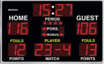 Optional Wireless Remote System for Scoreboard